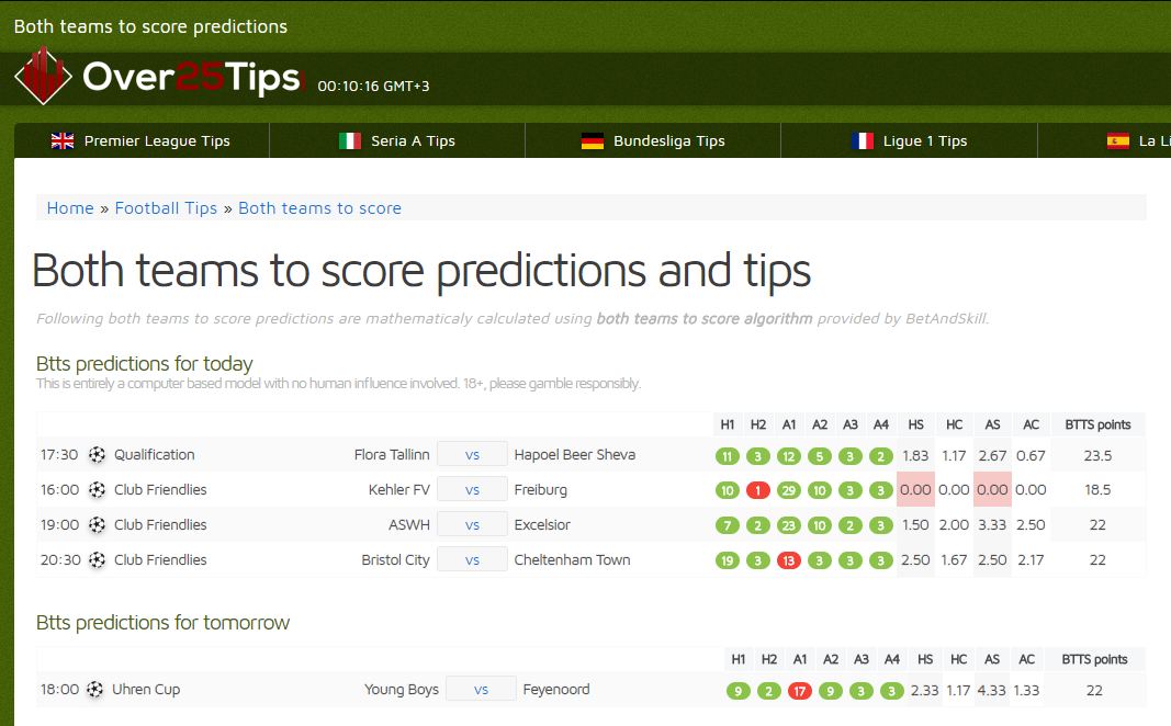 Both team to score tips | Free BTTS predictions